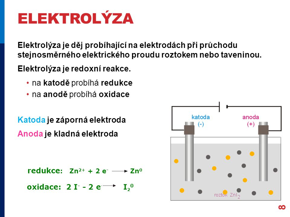 ELEKTROLÝZA 8 Elektrolýza je děj probíhající na elektrodách při průchodu stejnosměrného elektrického proudu roztokem nebo taveninou. Elektrolýza je re