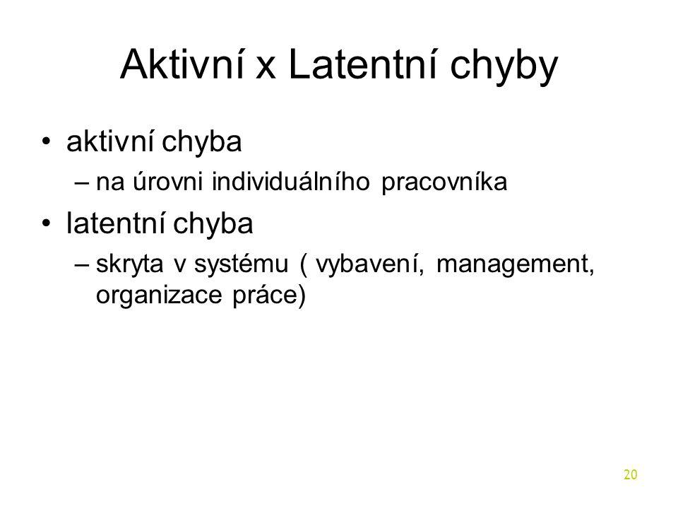 Aktivní x Latentní chyby •aktivní chyba –na úrovni individuálního pracovníka •latentní chyba –skryta v systému ( vybavení, management, organizace prác