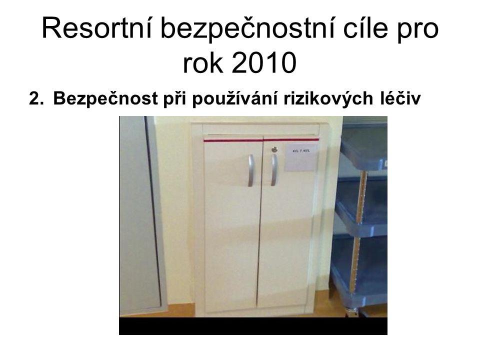 Resortní bezpečnostní cíle pro rok 2010 2.Bezpečnost při používání rizikových léčiv