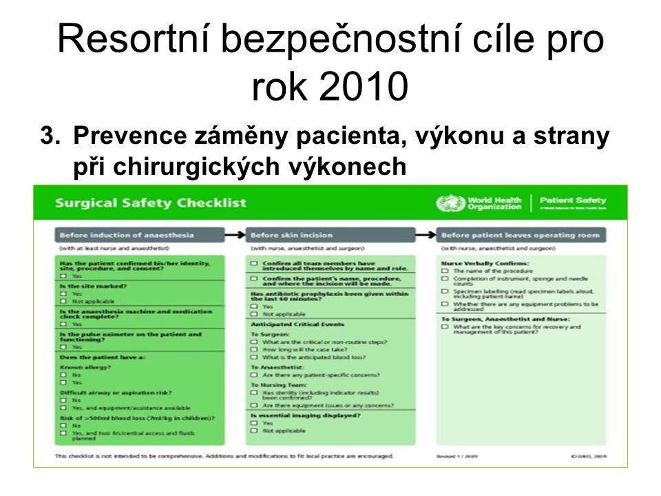 Resortní bezpečnostní cíle pro rok 2010 3.Prevence záměny pacienta, výkonu a strany při chirurgických výkonech