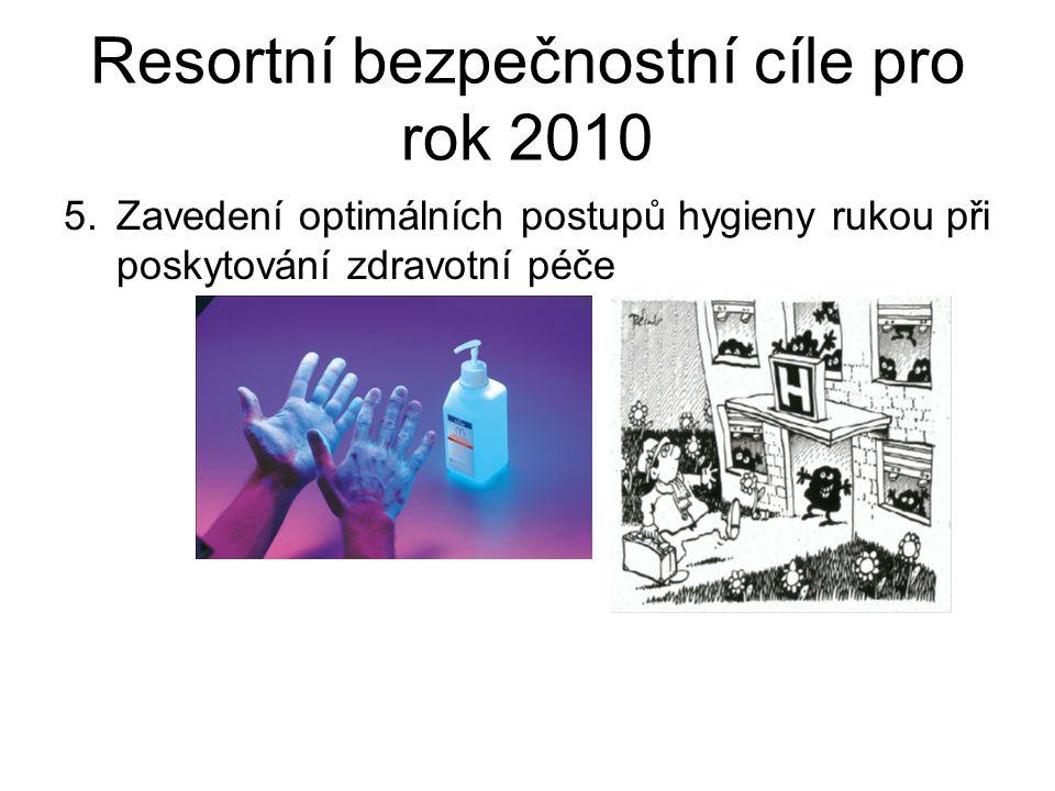 Resortní bezpečnostní cíle pro rok 2010 5.Zavedení optimálních postupů hygieny rukou při poskytování zdravotní péče