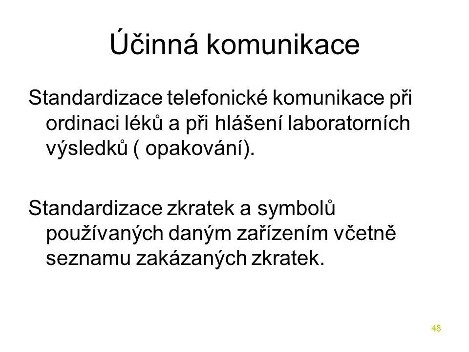 Účinná komunikace Standardizace telefonické komunikace při ordinaci léků a při hlášení laboratorních výsledků ( opakování). Standardizace zkratek a sy