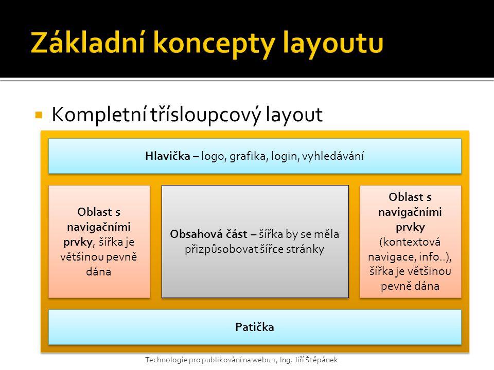  Kompletní třísloupcový layout Technologie pro publikování na webu 1, Ing. Jiří Štěpánek Hlavička – logo, grafika, login, vyhledávání Oblast s naviga