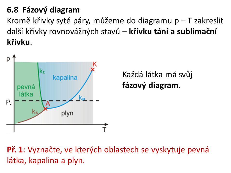 6.8 Fázový diagram Kromě křivky syté páry, můžeme do diagramu p – T zakreslit další křivky rovnovážných stavů – křivku tání a sublimační křivku. Každá