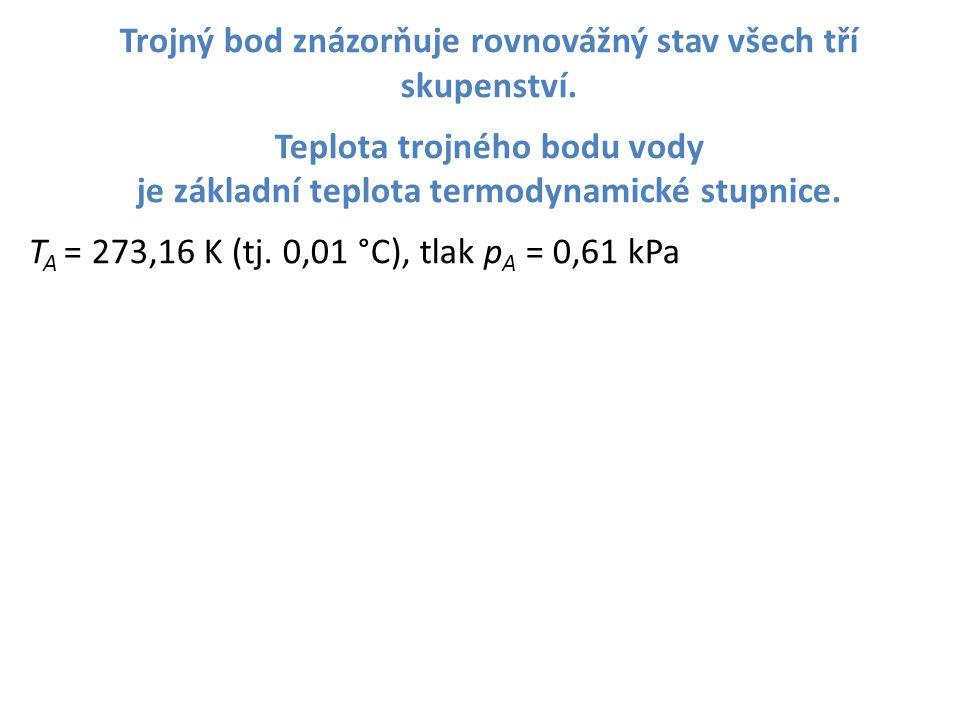 Trojný bod znázorňuje rovnovážný stav všech tří skupenství. Teplota trojného bodu vody je základní teplota termodynamické stupnice. T A = 273,16 K (tj