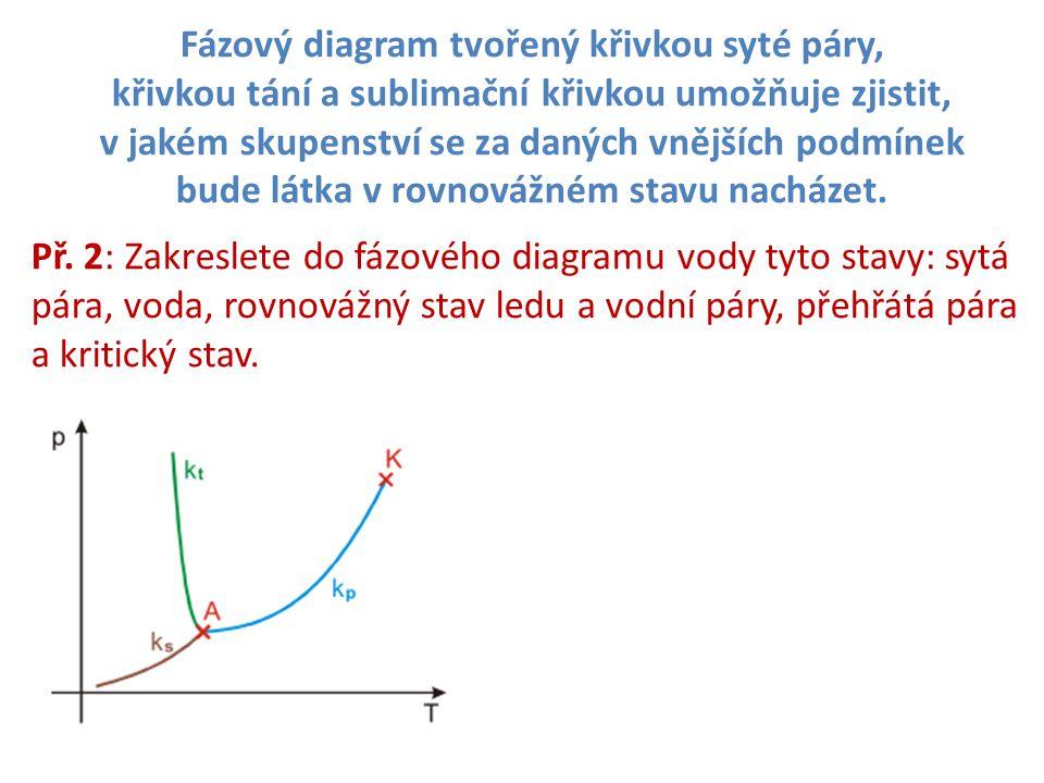 Fázový diagram tvořený křivkou syté páry, křivkou tání a sublimační křivkou umožňuje zjistit, v jakém skupenství se za daných vnějších podmínek bude l