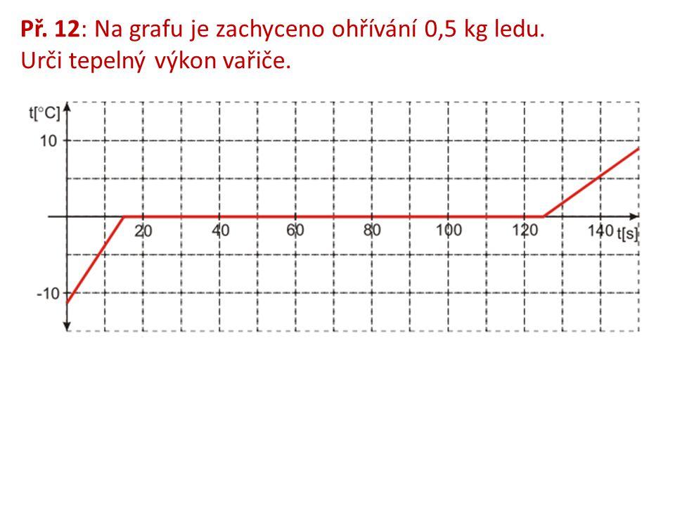 Př. 12: Na grafu je zachyceno ohřívání 0,5 kg ledu. Urči tepelný výkon vařiče.