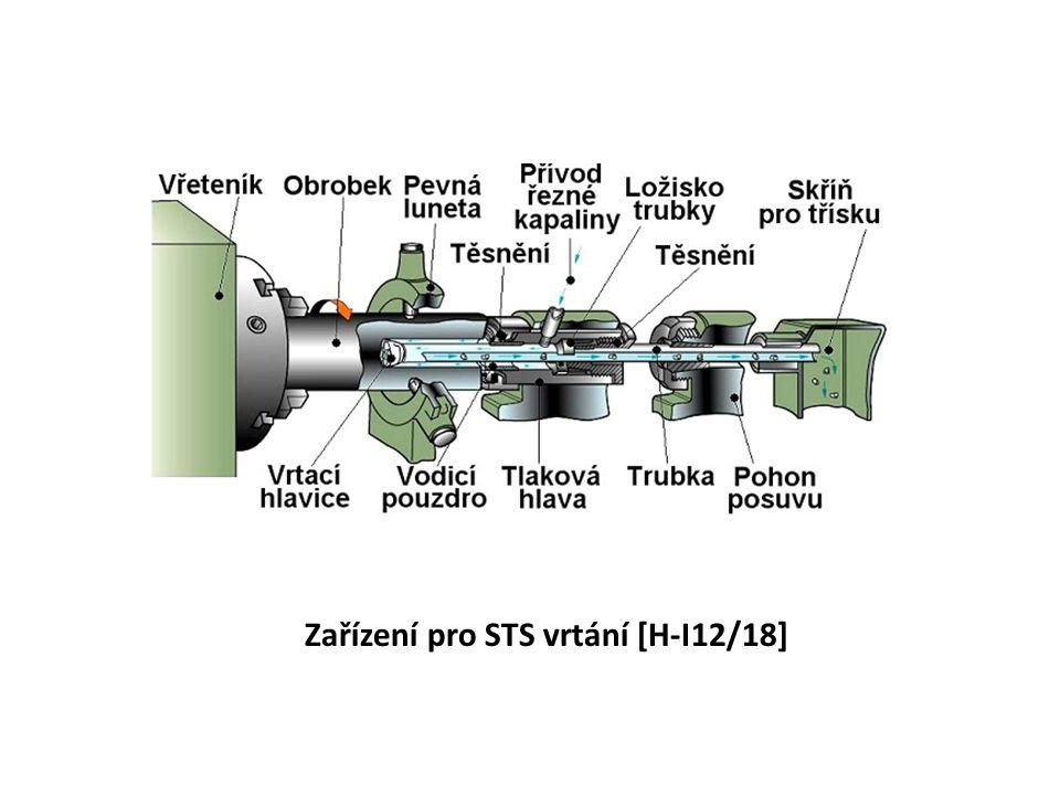 Zařízení pro STS vrtání [H-I12/18]