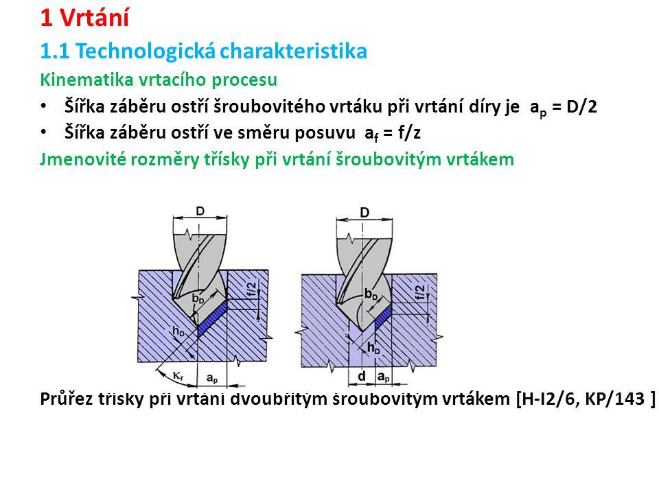 1 Vrtání 1.1 Technologická charakteristika Kinematika vrtacího procesu • Šířka záběru ostří šroubovitého vrtáku při vrtání díry je a p = D/2 • Šířka z