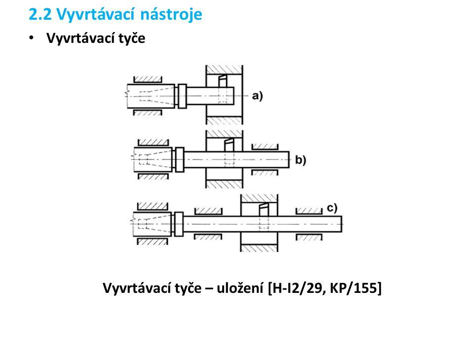 2.2 Vyvrtávací nástroje • Vyvrtávací tyče Vyvrtávací tyče – uložení [H-I2/29, KP/155]