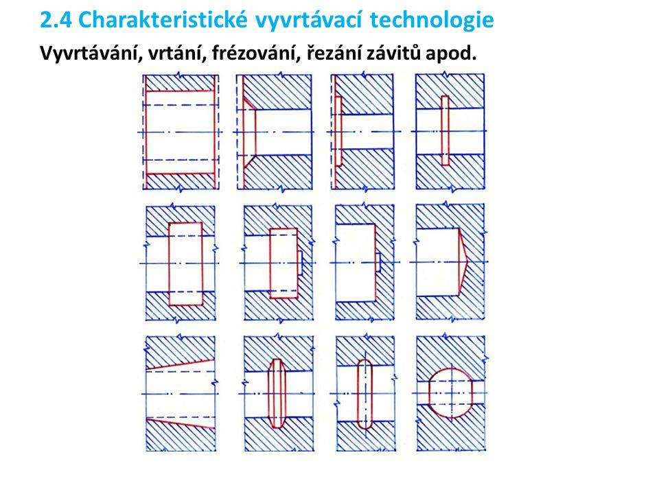 2.4 Charakteristické vyvrtávací technologie Vyvrtávání, vrtání, frézování, řezání závitů apod.