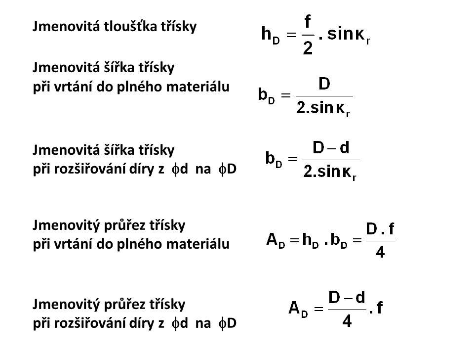 Tvar a geometrie břitu strojního výstružníku [H-I2/22]