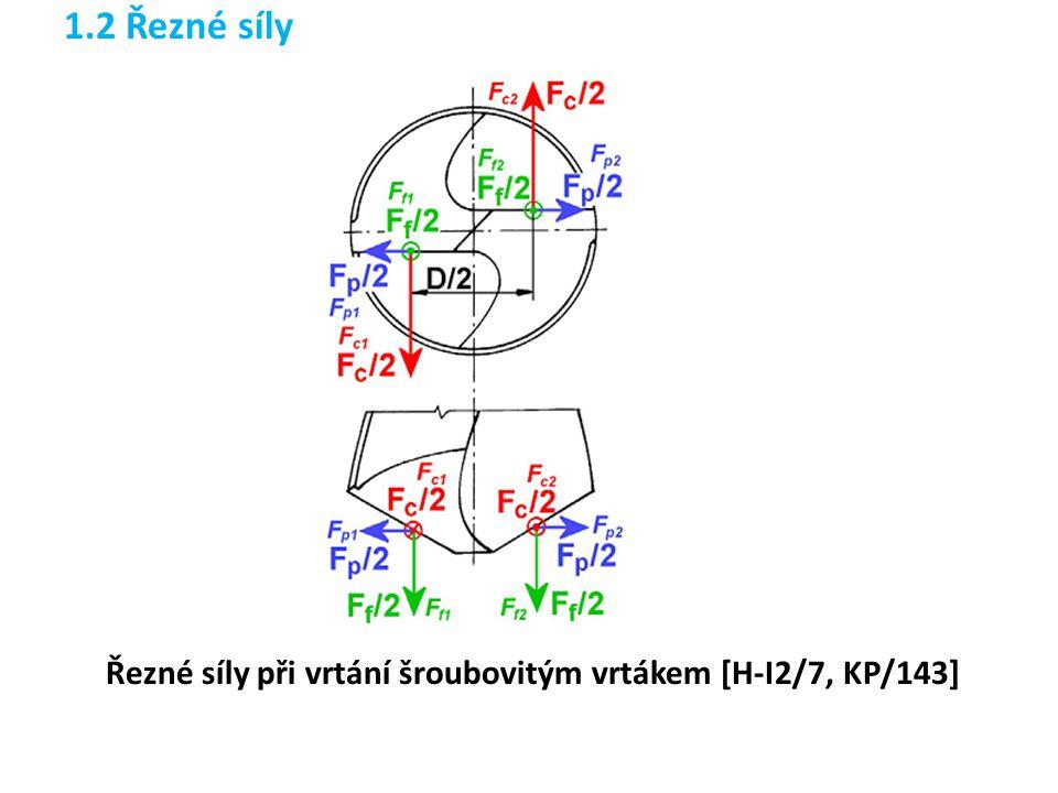 1.2 Řezné síly Řezné síly při vrtání šroubovitým vrtákem [H-I2/7, KP/143]