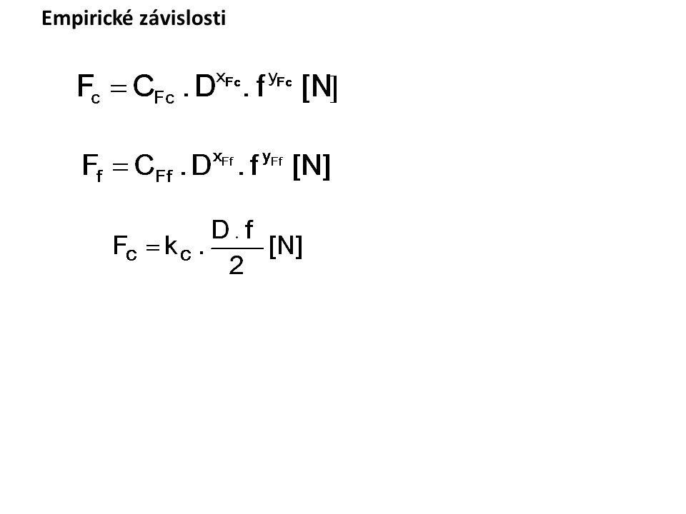 Odvod třísek při vrtání hlavňovým vrtákem [H-I2/15]