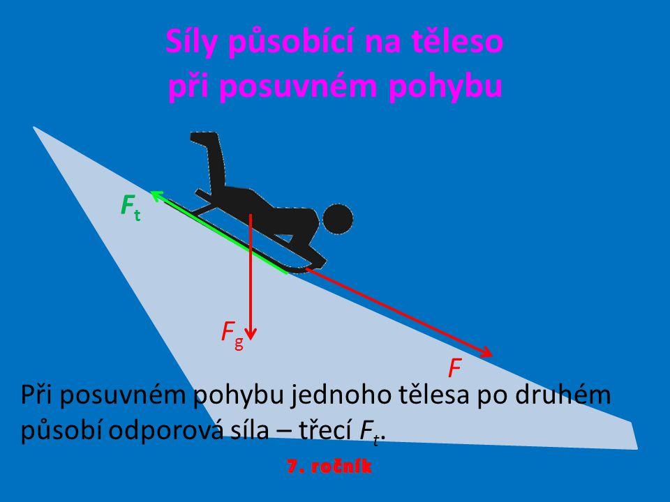 Síly působící na těleso při posuvném pohybu F FtFt FgFg Při posuvném pohybu jednoho tělesa po druhém působí odporová síla – třecí F t.