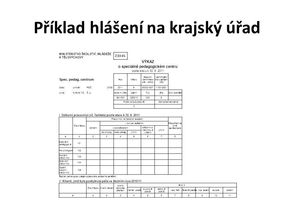 Příklad hlášení na krajský úřad MINISTERSTVO ŠKOLSTVÍ, MLÁDEŽE A TĚLOVÝCHOVY Z 33-01 VÝKAZ o speciálně pedagogickém centru podle stavu k 30.