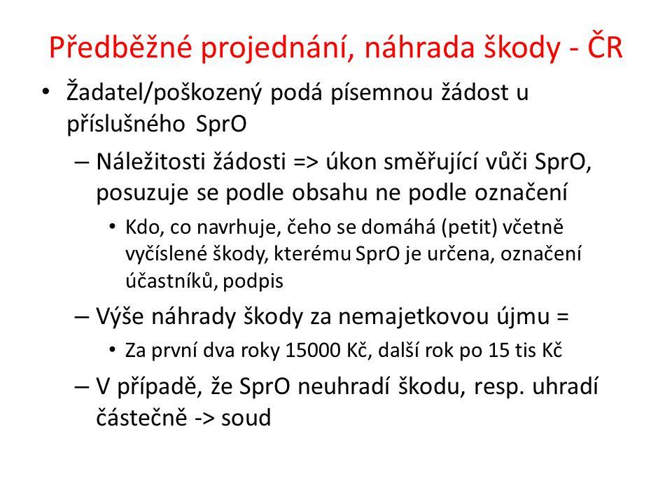 Předběžné projednání, náhrada škody - ČR • Žadatel/poškozený podá písemnou žádost u příslušného SprO – Náležitosti žádosti => úkon směřující vůči SprO