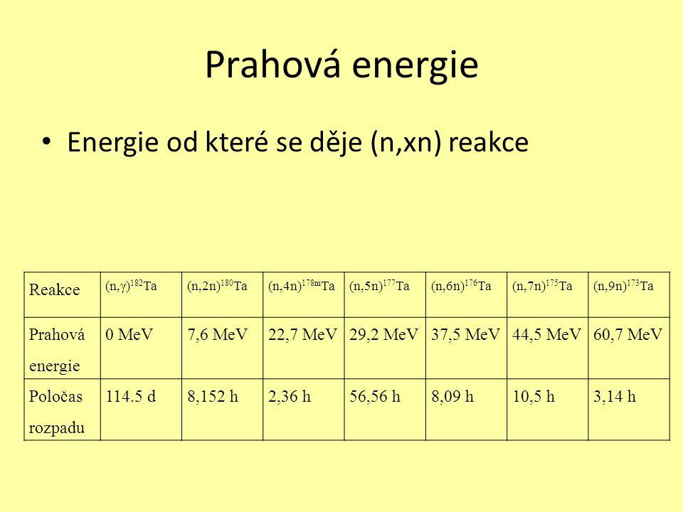 Prahová energie • Energie od které se děje (n,xn) reakce Reakce (n,γ) 182 Ta(n,2n) 180 Ta(n,4n) 178m Ta(n,5n) 177 Ta(n,6n) 176 Ta(n,7n) 175 Ta(n,9n) 173 Ta Prahová energie 0 MeV7,6 MeV22,7 MeV29,2 MeV37,5 MeV44,5 MeV60,7 MeV Poločas rozpadu 114.5 d8,152 h2,36 h56,56 h8,09 h10,5 h3,14 h