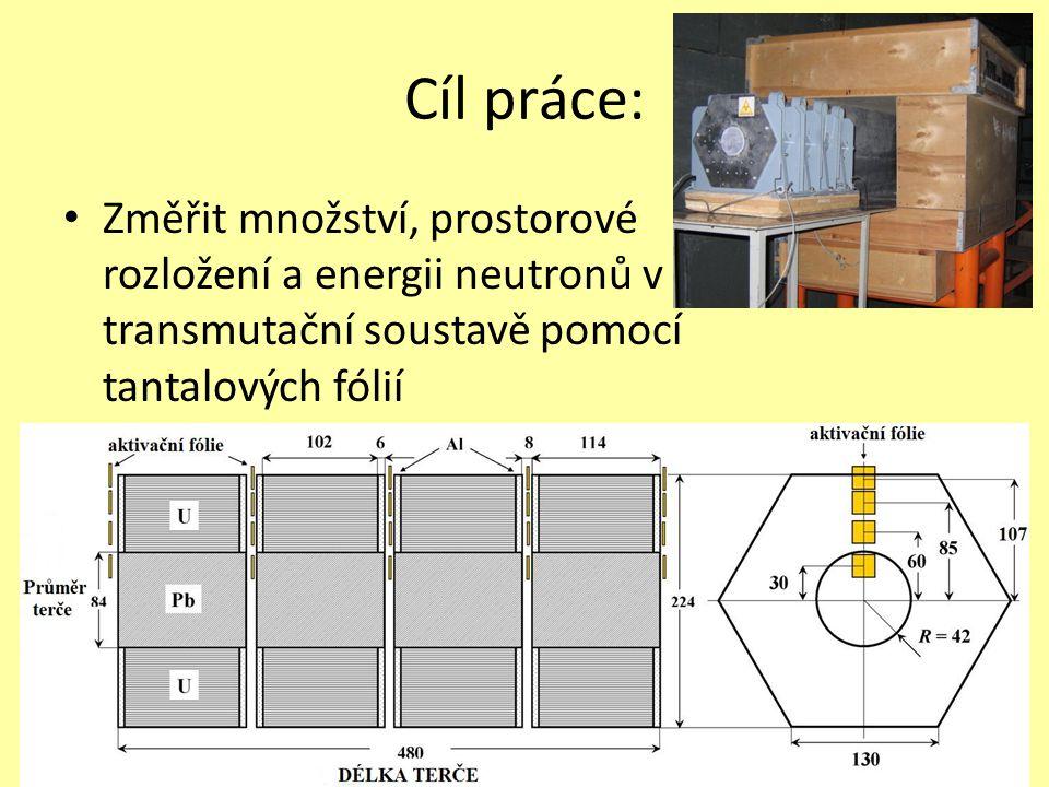 Cíl práce: • Změřit množství, prostorové rozložení a energii neutronů v transmutační soustavě pomocí tantalových fólií