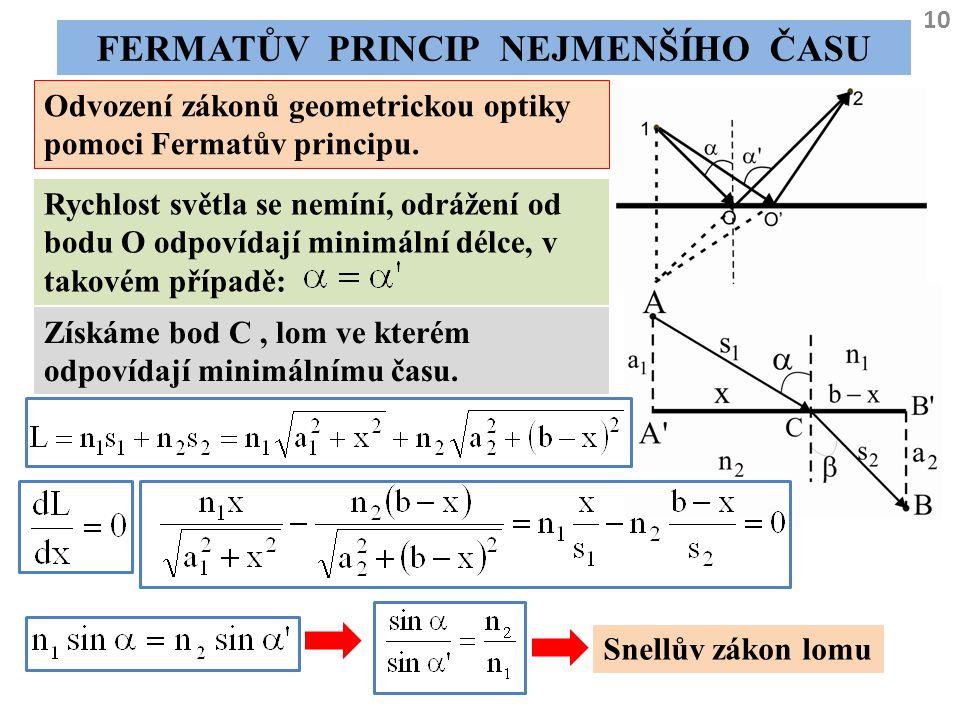 10 FERMATŮV PRINCIP NEJMENŠÍHO ČASU Odvození zákonů geometrickou optiky pomoci Fermatův principu. Rychlost světla se nemíní, odrážení od bodu O odpoví