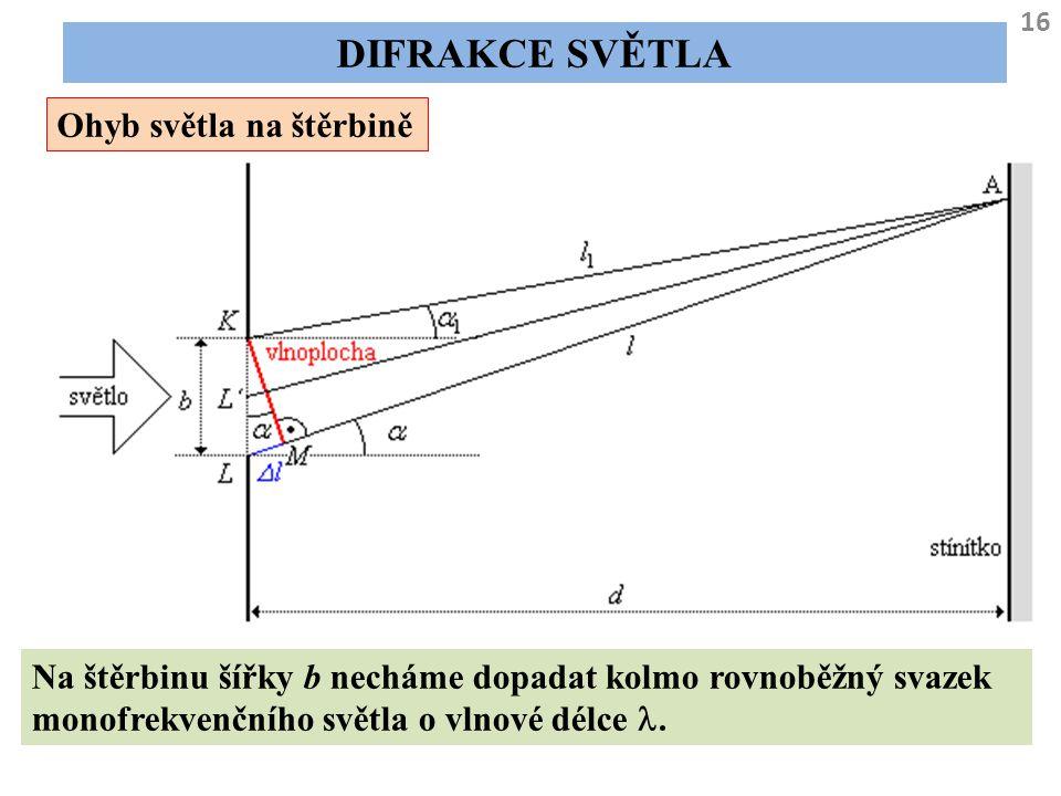 16 DIFRAKCE SVĚTLA Ohyb světla na štěrbině Na štěrbinu šířky b necháme dopadat kolmo rovnoběžný svazek monofrekvenčního světla o vlnové délce .