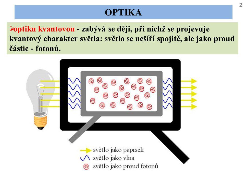 2  optiku kvantovou - zabývá se ději, při nichž se projevuje kvantový charakter světla: světlo se nešíří spojitě, ale jako proud částic - fotonů. OPT