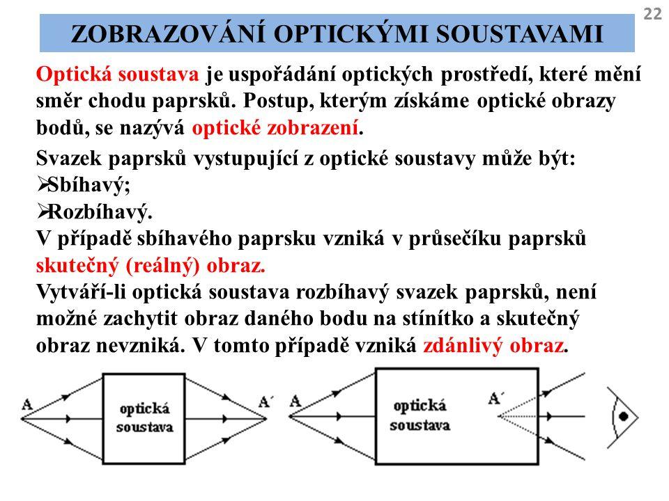 22 ZOBRAZOVÁNÍ OPTICKÝMI SOUSTAVAMI Optická soustava je uspořádání optických prostředí, které mění směr chodu paprsků. Postup, kterým získáme optické