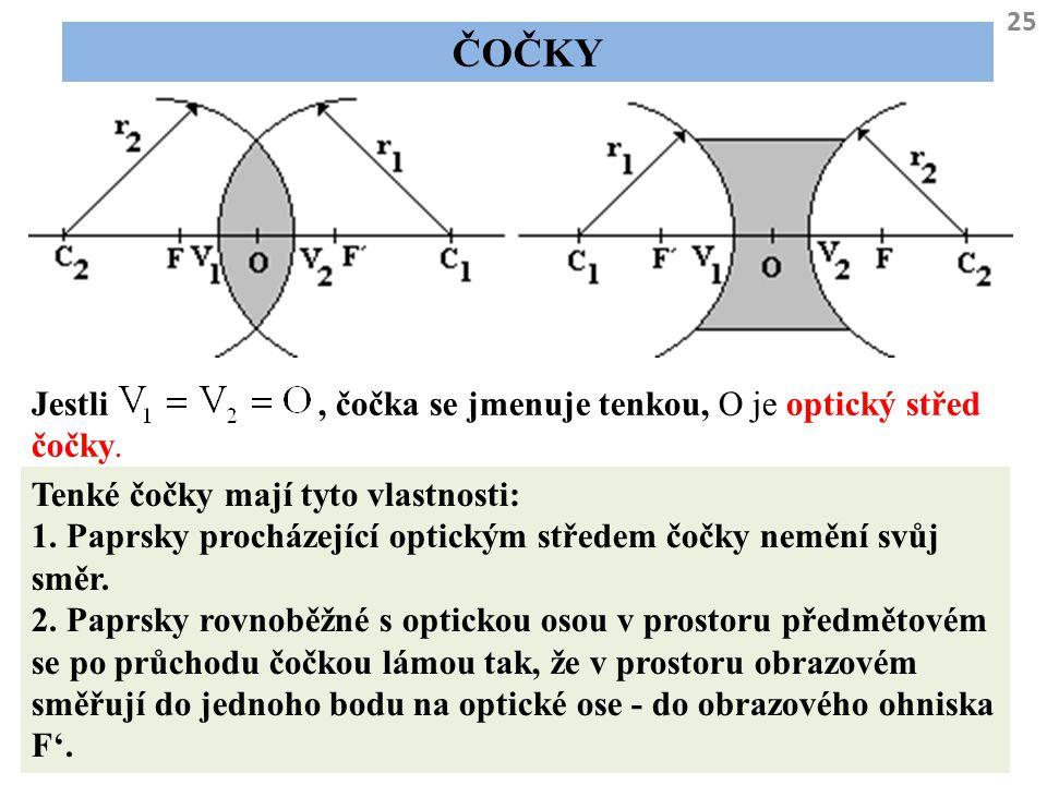 25 ČOČKY Jestli, čočka se jmenuje tenkou, O je optický střed čočky. Tenké čočky mají tyto vlastnosti: 1. Paprsky procházející optickým středem čočky n