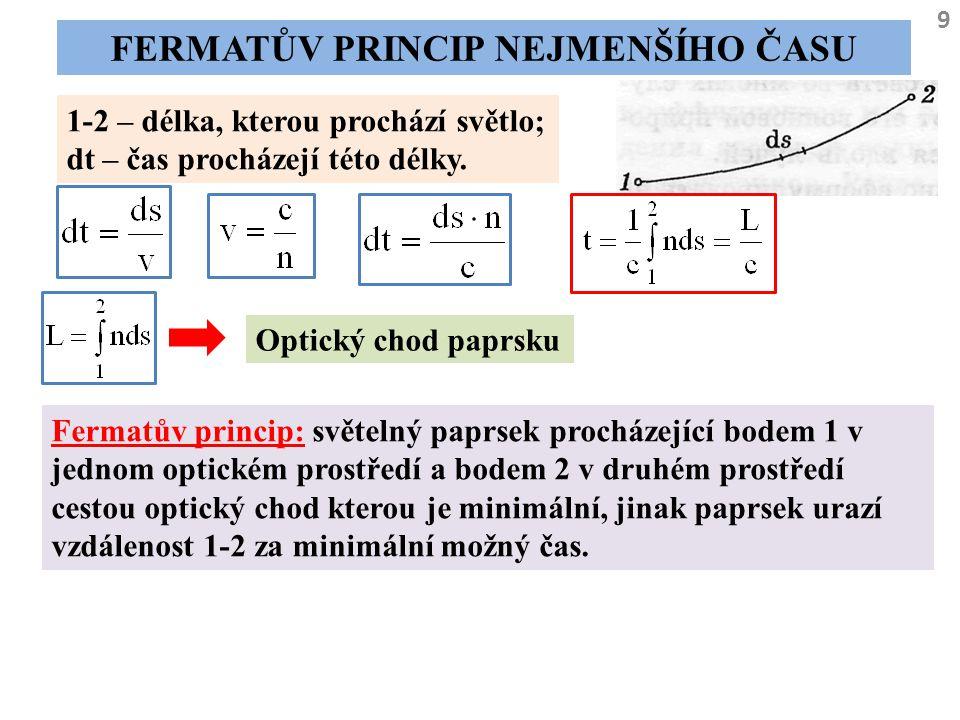 9 FERMATŮV PRINCIP NEJMENŠÍHO ČASU 1-2 – délka, kterou prochází světlo; dt – čas procházejí této délky. Optický chod paprsku Fermatův princip: světeln