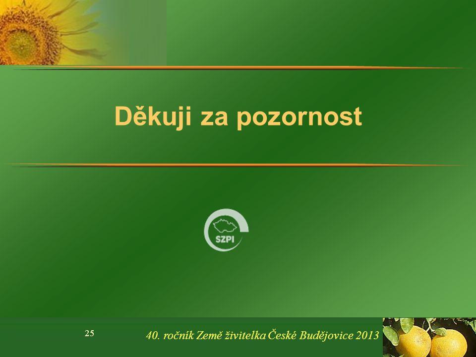 Děkuji za pozornost 40. ročník Země živitelka České Budějovice 2013 25