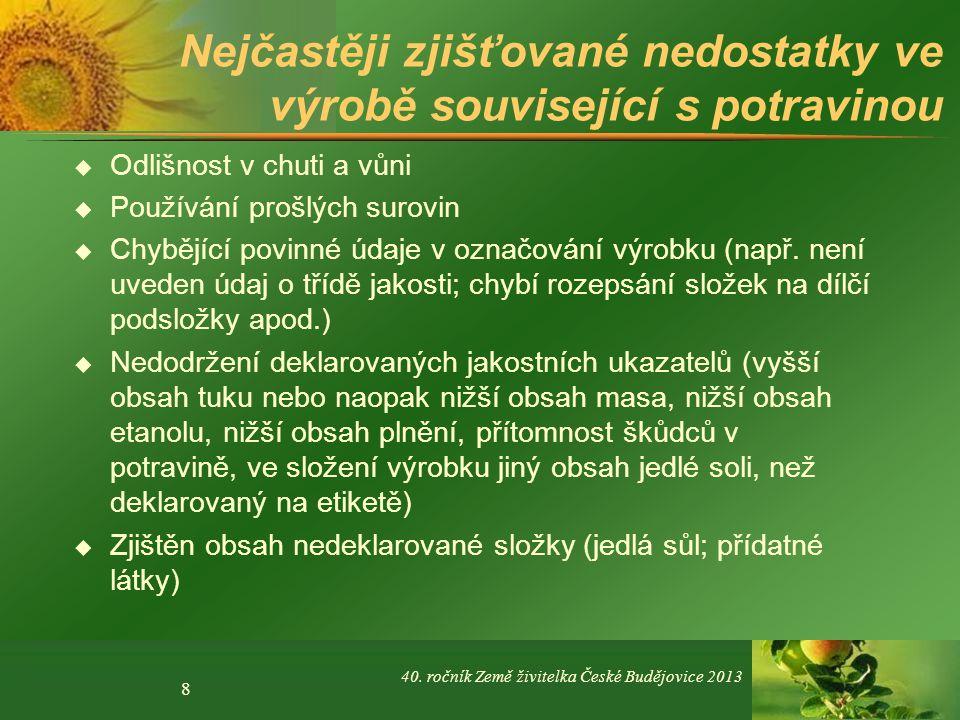 Nedostatky ve výrobě potravin u U výrobců v kompetenci SZPI tak zpravidla zaznamenáváme pouze drobné nedostatky, které nejsou klíčové vzhledem k cílům potravinářského práva – tj.