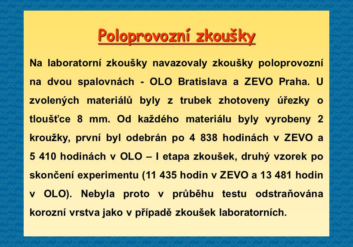 Poloprovozní zkoušky Na laboratorní zkoušky navazovaly zkoušky poloprovozní na dvou spalovnách - OLO Bratislava a ZEVO Praha.