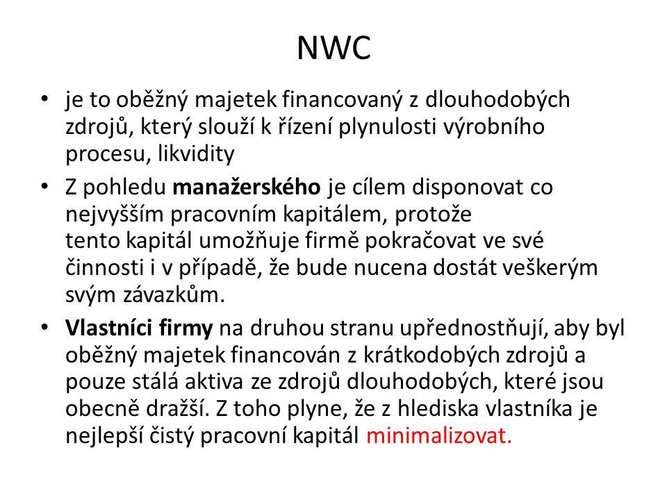 NWC • je to oběžný majetek financovaný z dlouhodobých zdrojů, který slouží k řízení plynulosti výrobního procesu, likvidity • Z pohledu manažerského j
