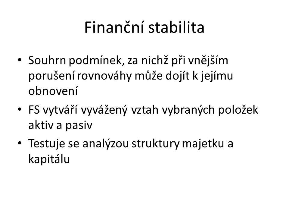 Finanční stabilita • Souhrn podmínek, za nichž při vnějším porušení rovnováhy může dojít k jejímu obnovení • FS vytváří vyvážený vztah vybraných polož