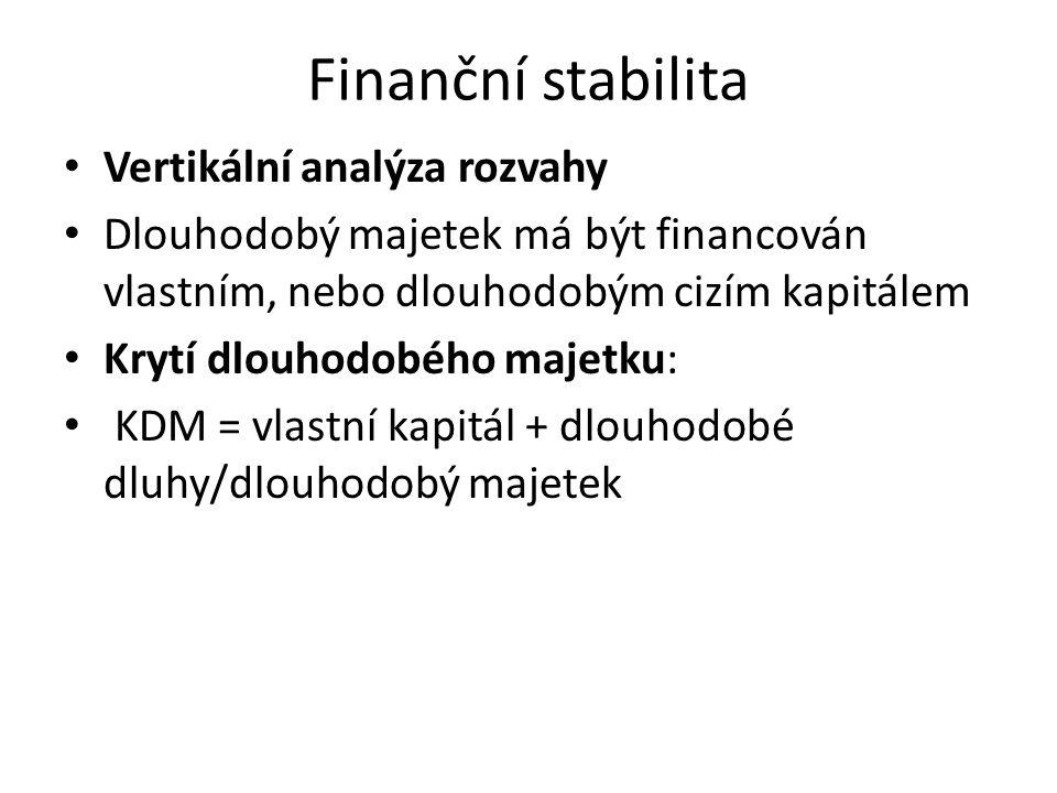 Finanční stabilita • Vertikální analýza rozvahy • Dlouhodobý majetek má být financován vlastním, nebo dlouhodobým cizím kapitálem • Krytí dlouhodobého