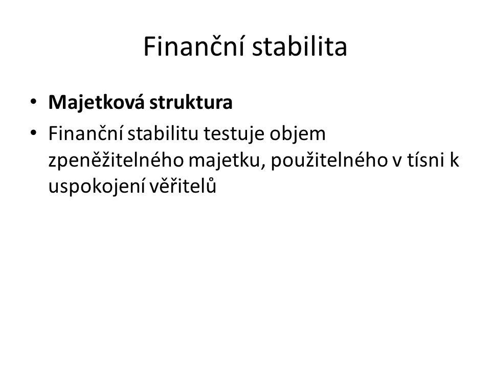Finanční stabilita • Majetková struktura • Finanční stabilitu testuje objem zpeněžitelného majetku, použitelného v tísni k uspokojení věřitelů