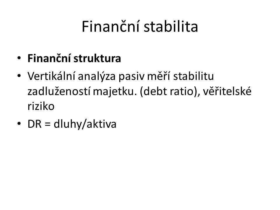 Finanční stabilita • Finanční struktura • Vertikální analýza pasiv měří stabilitu zadlužeností majetku. (debt ratio), věřitelské riziko • DR = dluhy/a