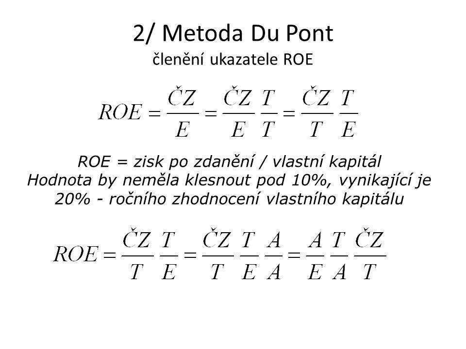 2/ Metoda Du Pont členění ukazatele ROE ROE = zisk po zdanění / vlastní kapitál Hodnota by neměla klesnout pod 10%, vynikající je 20% - ročního zhodno