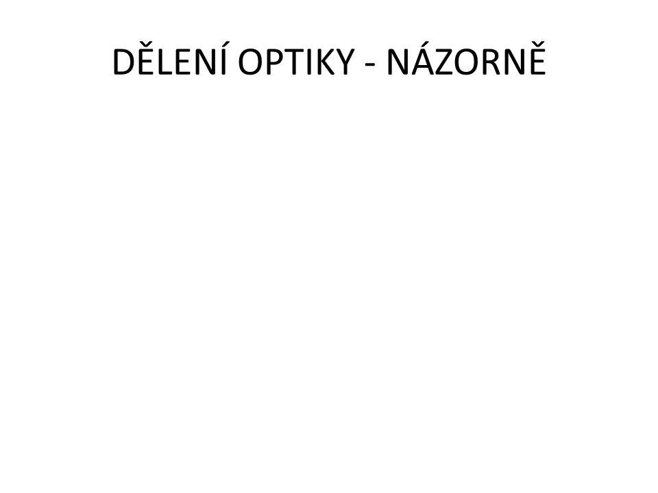 DĚLENÍ OPTIKY - NÁZORNĚ
