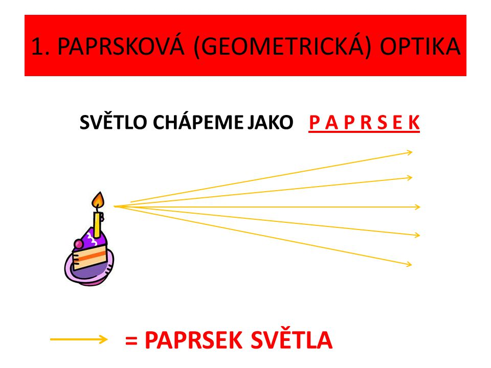 1. PAPRSKOVÁ (GEOMETRICKÁ) OPTIKA SVĚTLO CHÁPEME JAKO P A P R S E K = PAPRSEK SVĚTLA