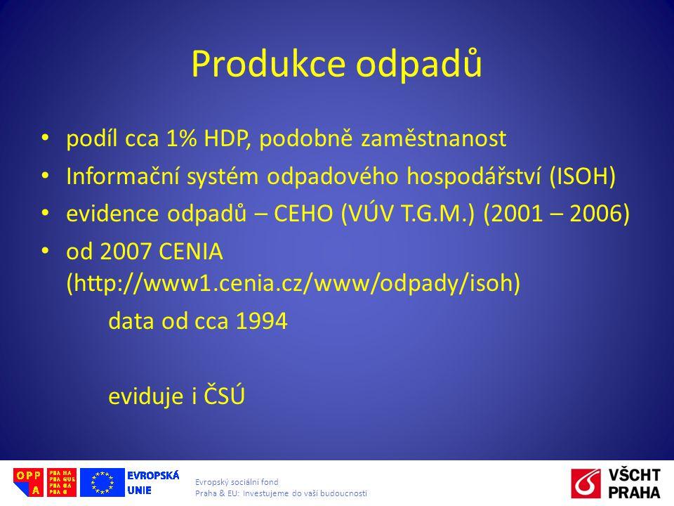 Evropský sociální fond Praha & EU: Investujeme do vaší budoucnosti Produkce odpadů • podíl cca 1% HDP, podobně zaměstnanost • Informační systém odpadového hospodářství (ISOH) • evidence odpadů – CEHO (VÚV T.G.M.) (2001 – 2006) • od 2007 CENIA (http://www1.cenia.cz/www/odpady/isoh) data od cca 1994 eviduje i ČSÚ