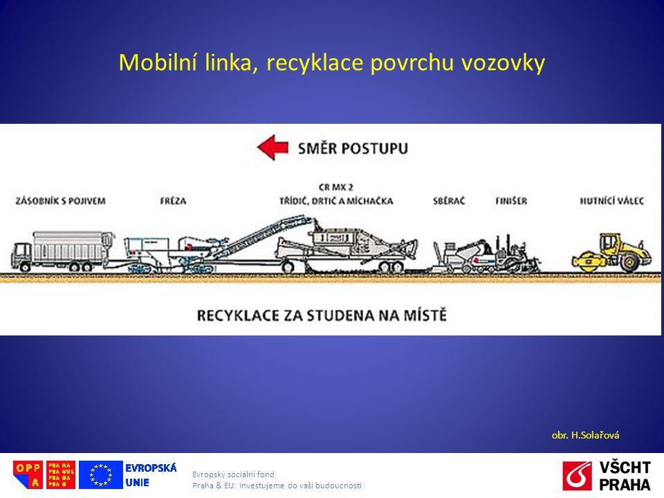 Evropský sociální fond Praha & EU: Investujeme do vaší budoucnosti Mobilní linka, recyklace povrchu vozovky obr.