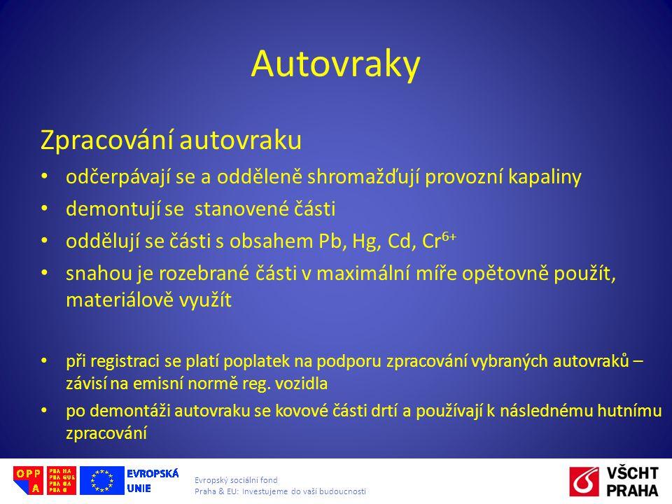 Evropský sociální fond Praha & EU: Investujeme do vaší budoucnosti Autovraky Zpracování autovraku • odčerpávají se a odděleně shromažďují provozní kapaliny • demontují se stanovené části • oddělují se části s obsahem Pb, Hg, Cd, Cr 6+ • snahou je rozebrané části v maximální míře opětovně použít, materiálově využít • při registraci se platí poplatek na podporu zpracování vybraných autovraků – závisí na emisní normě reg.