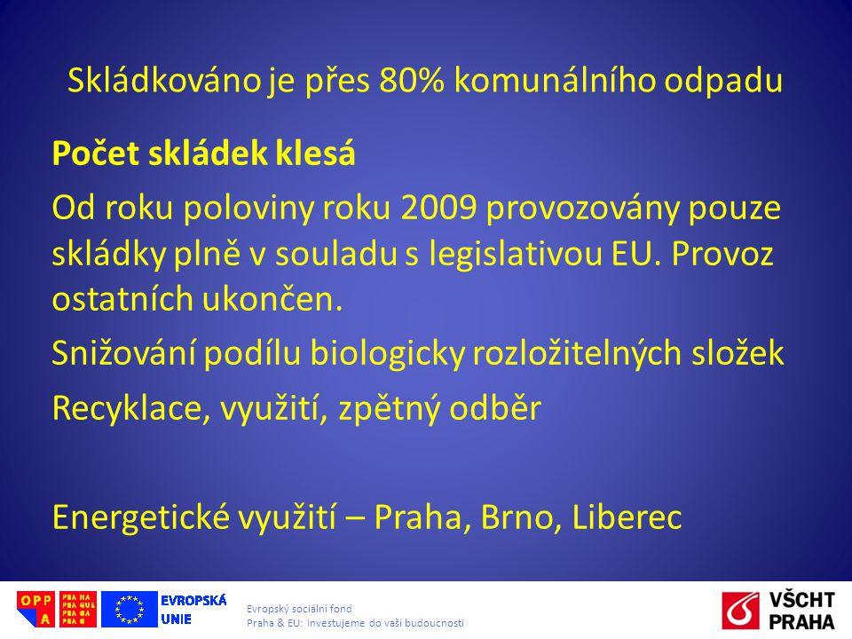 Evropský sociální fond Praha & EU: Investujeme do vaší budoucnosti Skládkováno je přes 80% komunálního odpadu Počet skládek klesá Od roku poloviny roku 2009 provozovány pouze skládky plně v souladu s legislativou EU.
