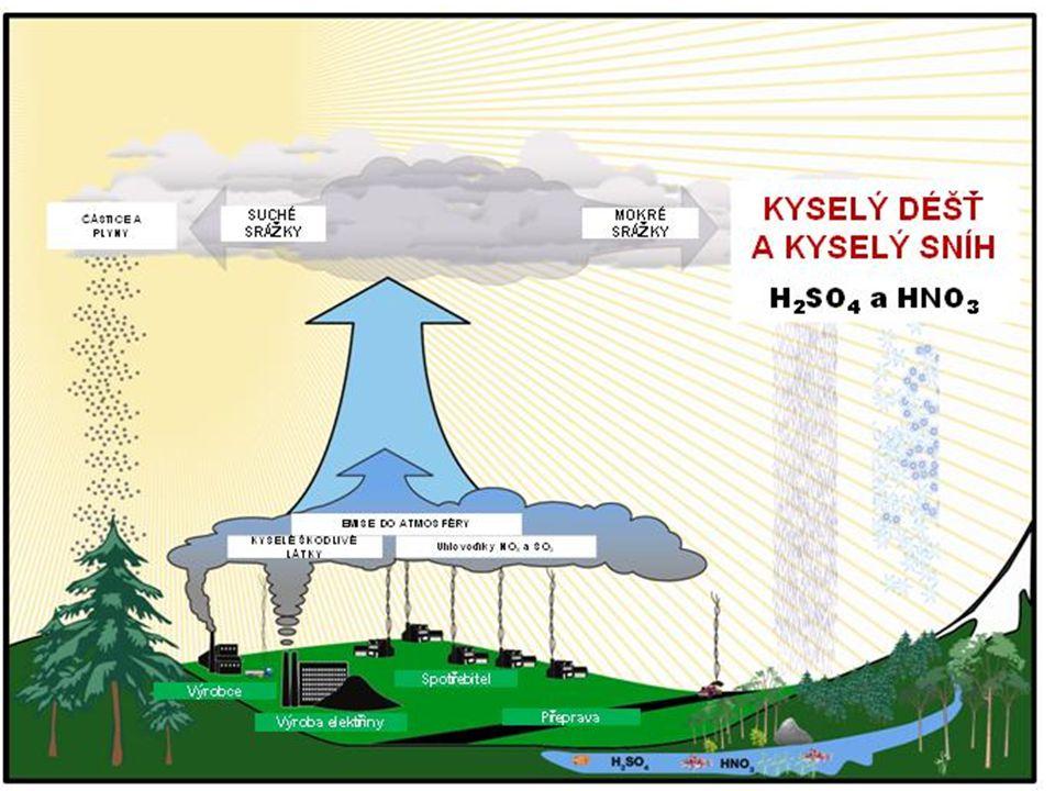 PRVNÍ POMOC PŘI ZASAŽENÍ POKOŽKY KYSELINOU 1.Zasažené místo omyjeme proudem čisté vody.