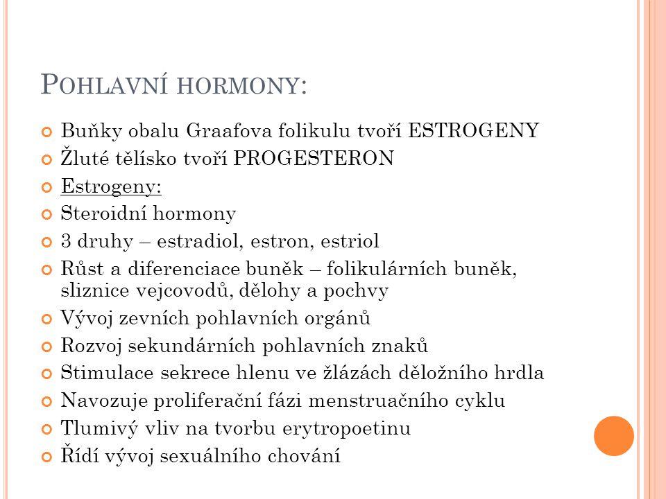 P OHLAVNÍ HORMONY : Buňky obalu Graafova folikulu tvoří ESTROGENY Žluté tělísko tvoří PROGESTERON Estrogeny: Steroidní hormony 3 druhy – estradiol, es