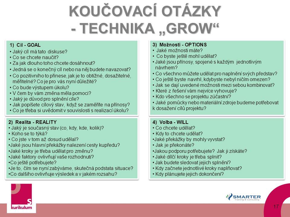 """KOUČOVACÍ OTÁZKY - TECHNIKA """"GROW"""" 1) Cíl - GOAL •Jaký cíl má tato diskuse? •Co se chcete naučit? •Za jak dlouho toho chcete dosáhnout? •Jedná se o ko"""