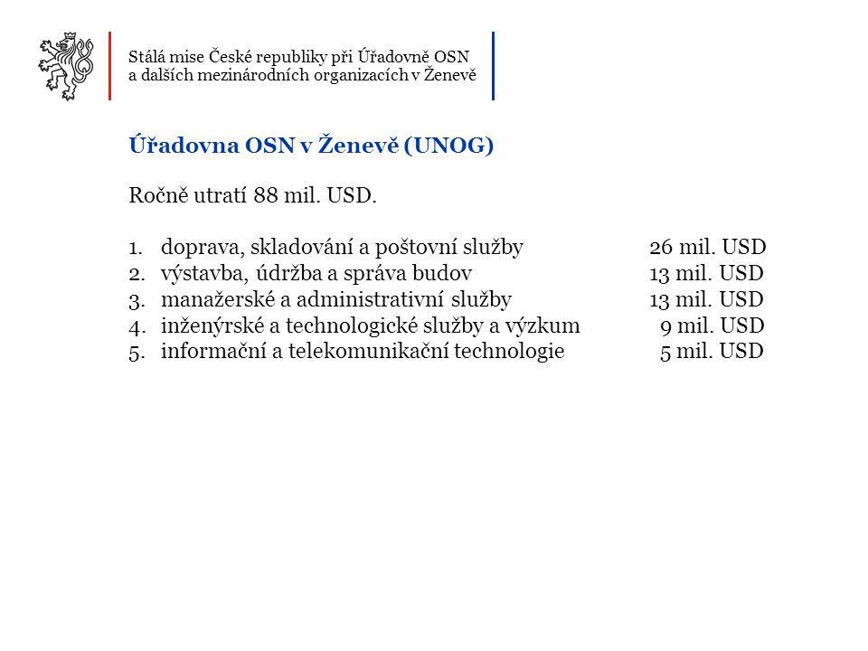Stálá mise České republiky při Úřadovně OSN a dalších mezinárodních organizacích v Ženevě Úřadovna OSN v Ženevě (UNOG) Ročně utratí 88 mil. USD. 1.dop