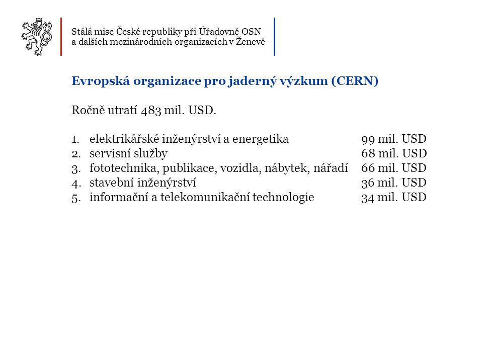 Stálá mise České republiky při Úřadovně OSN a dalších mezinárodních organizacích v Ženevě Evropská organizace pro jaderný výzkum (CERN) Ročně utratí 4