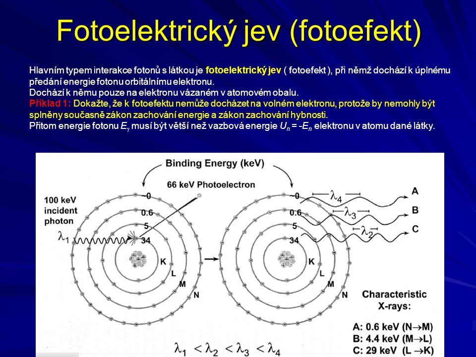 Fotoelektrický jev (fotoefekt) Hlavním typem interakce fotonů s látkou je fotoelektrický jev ( fotoefekt ), při němž dochází k úplnému předání energie